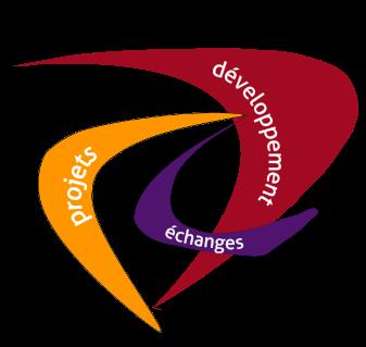 Projets Echanges Développement